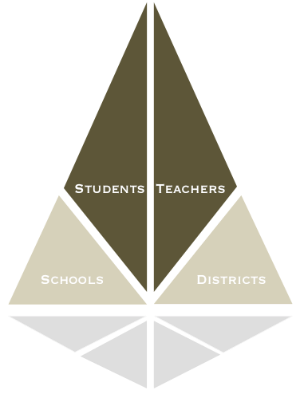 UDIF Diagram. A pyramid with schools and districts supporting students and teachers.