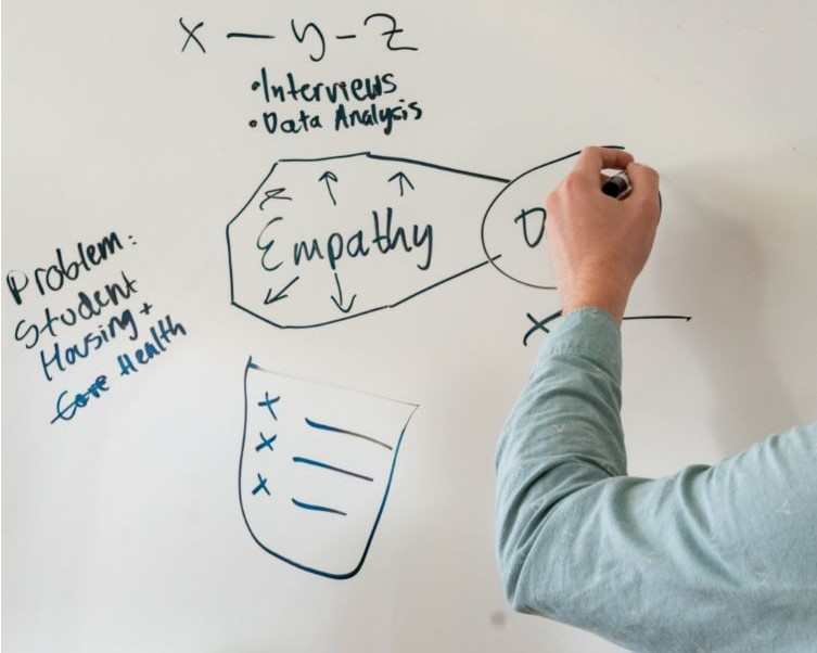 empathy written on whiteboard