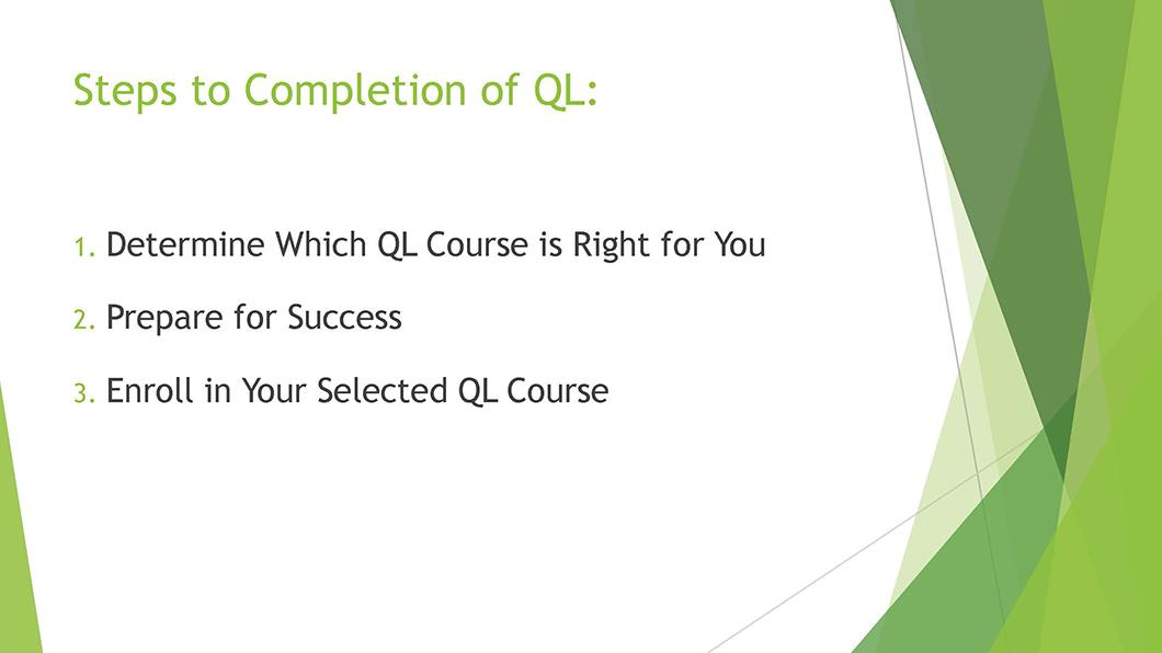 Math QL Requirement slide 02