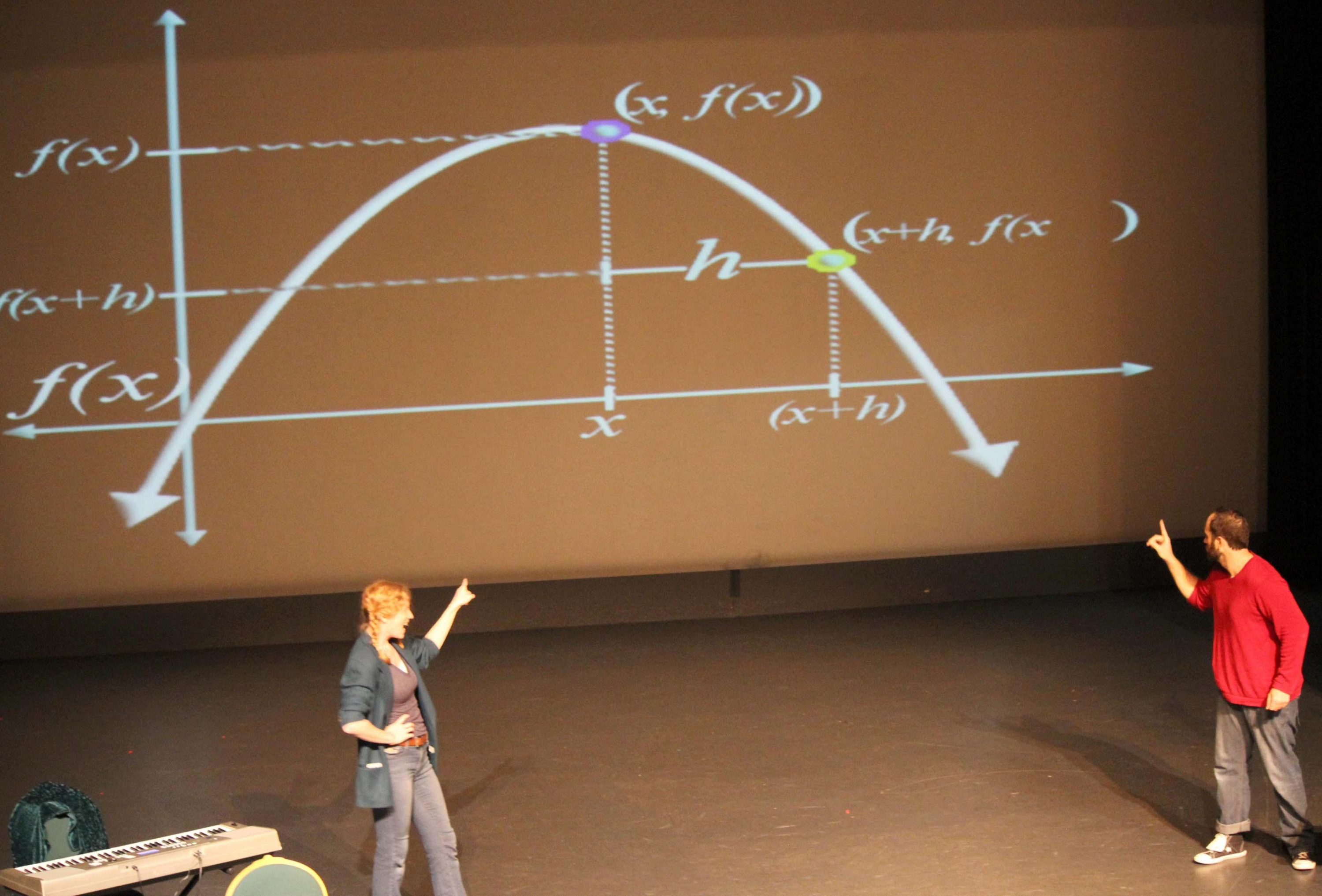 The Math and Music Presentation that was part of Math Week 2014.  This image shows a parabola plotted as a function of x.