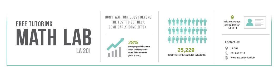 Math Lab Stats